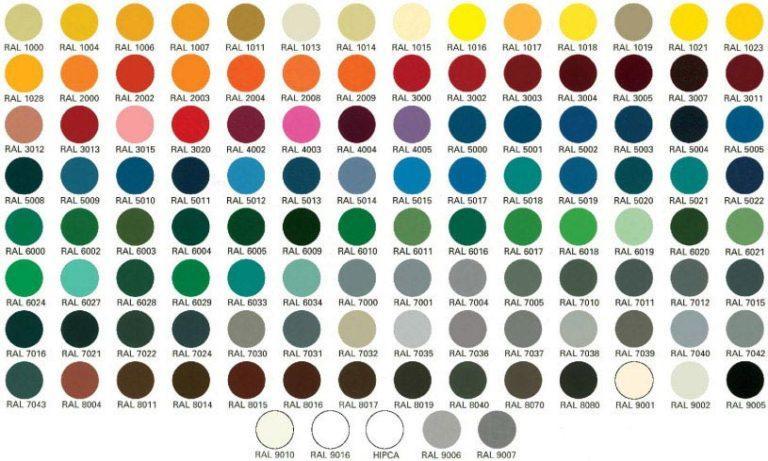 RAL-colour-מניפת-רל-צבעים