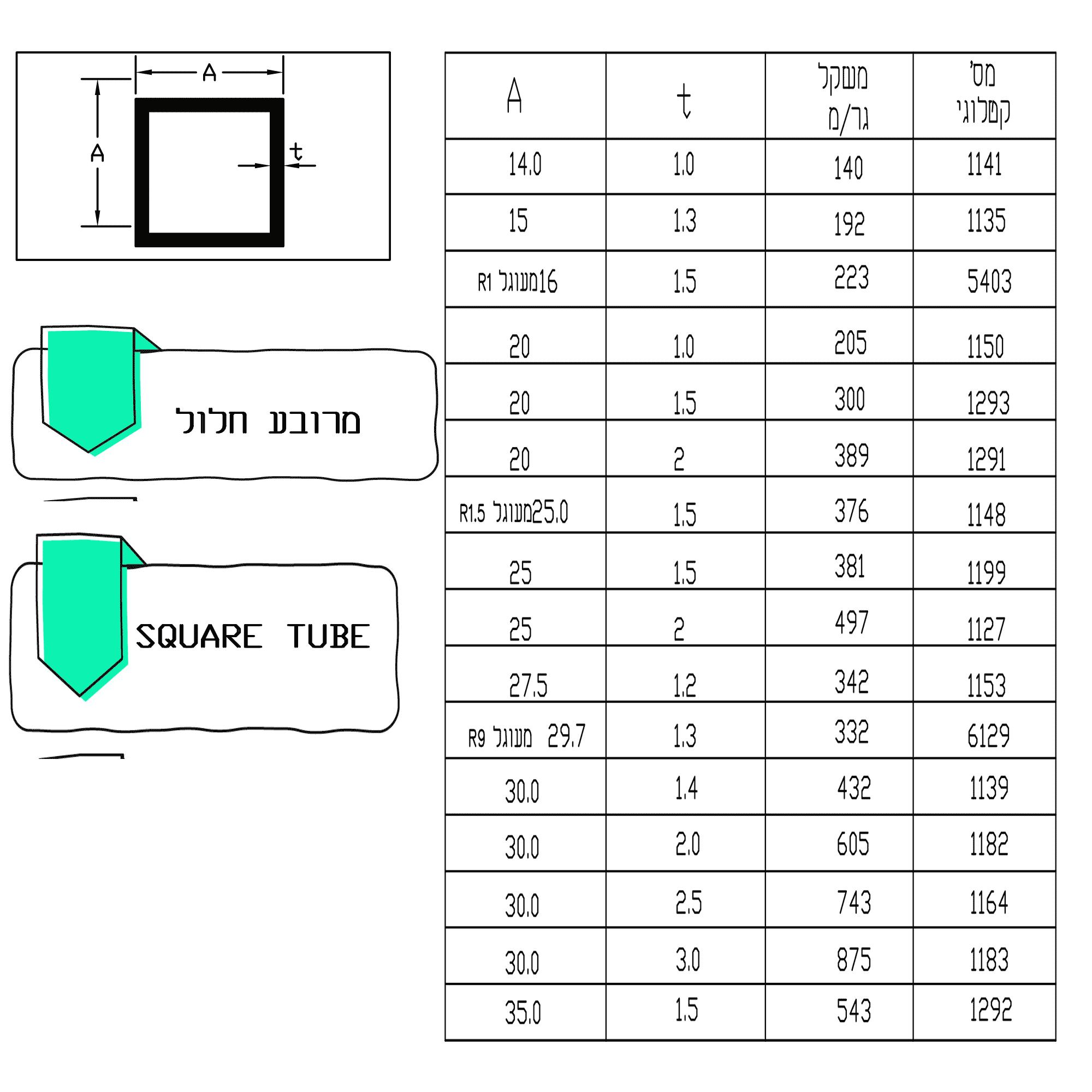 מרובע-חלול-1