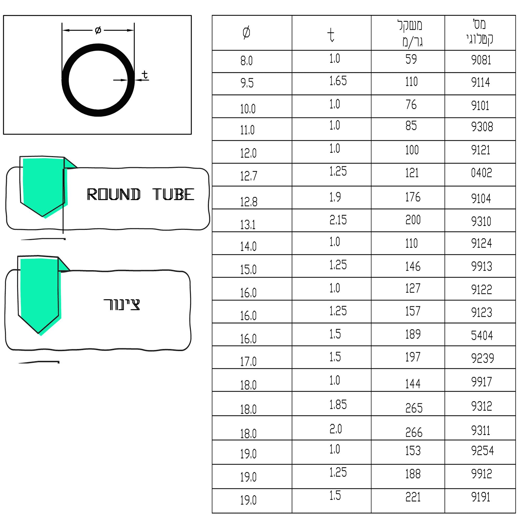 צינור-1