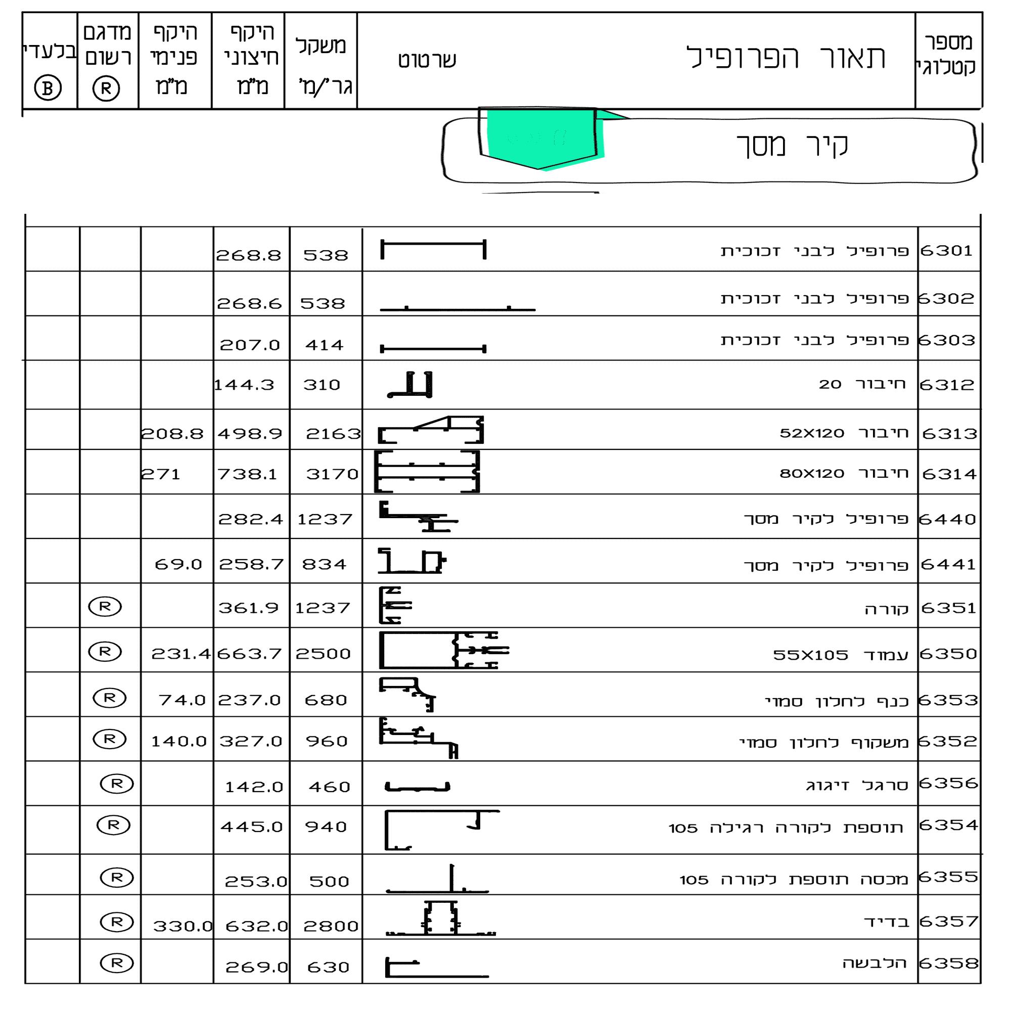 קיר-מסך-1