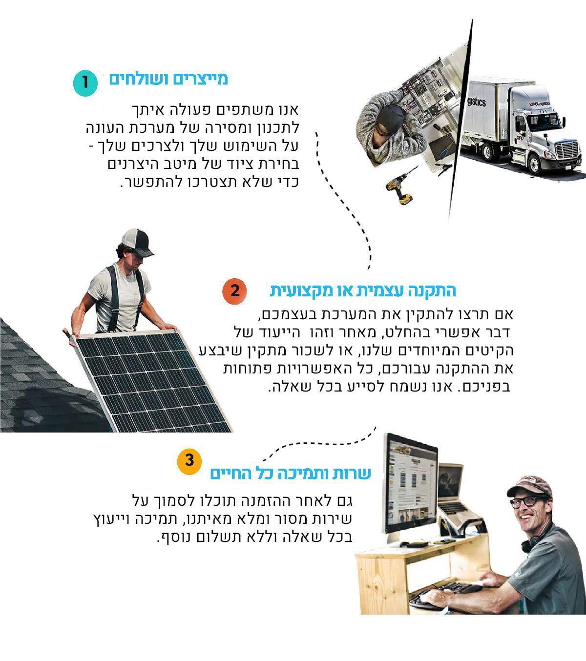 הזמנת-מערכת-סולארית